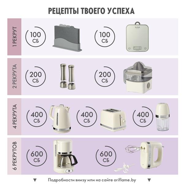Рецепты твоего успеха с Орифлэйм Беларусь